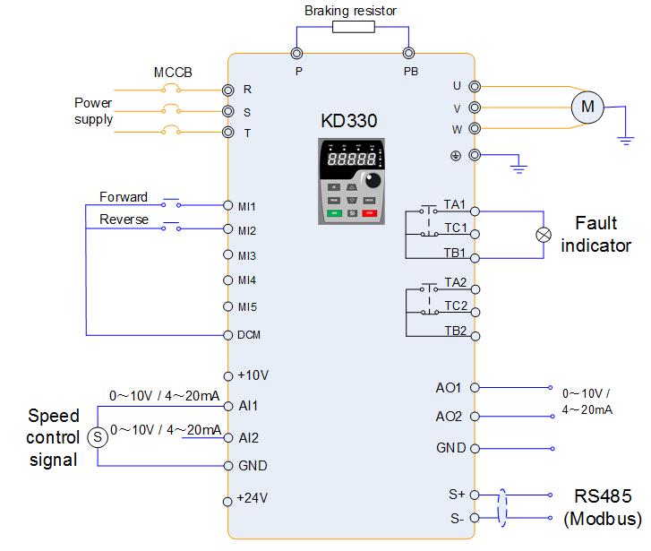 case studies of kinda ac drives rh kinda vfd com Medical Linear Accelerator Medical Linear Accelerator